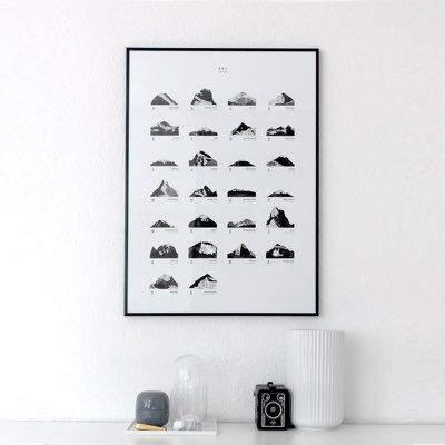 Coco Lapine ABC Mountain poster