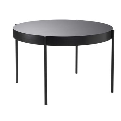 Series 430 Table